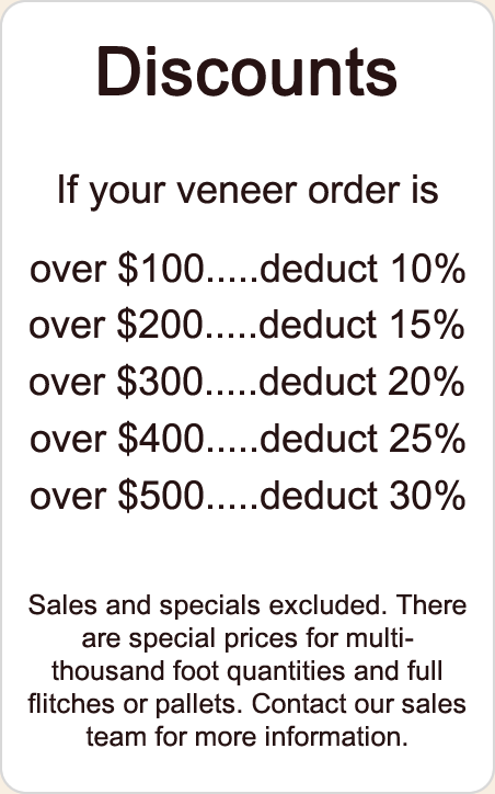 Discounts Table